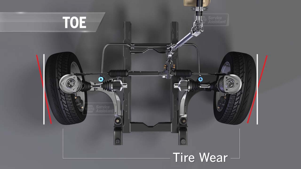 Did You Know About Alignment