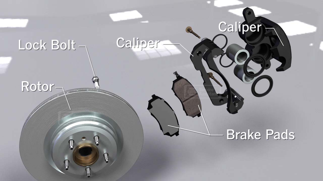 Do You Know About Disc Brakes