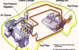 Precision Alignment & Brake Ltd Tech Question on Your Fuel Pump